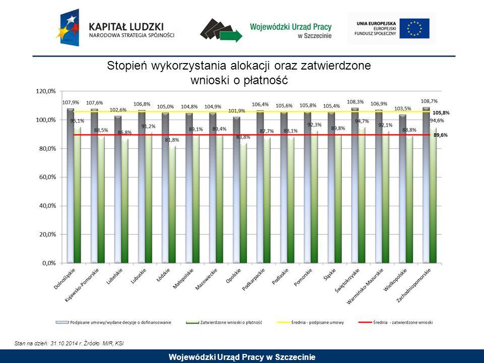 Wojewódzki Urząd Pracy w Szczecinie Wartość podpisanych umów oraz wysokość wypłaconych środków w stosunku do alokacji: Priorytet IX Stan na dzień: 31.10.2014 r.