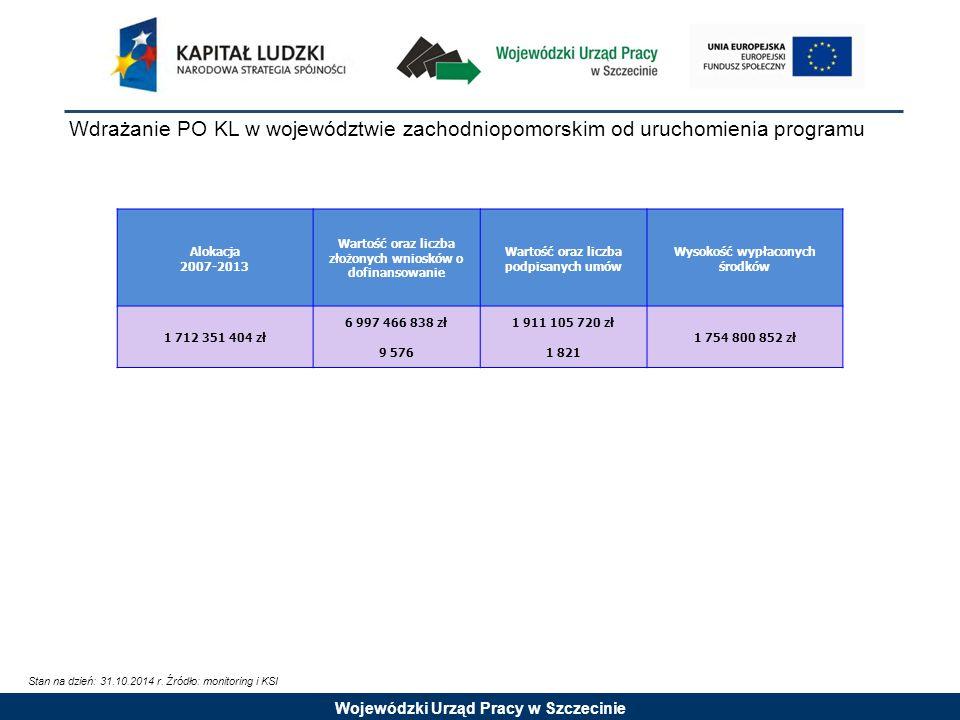 Wojewódzki Urząd Pracy w Szczecinie Wdrażanie PO KL w województwie zachodniopomorskim od uruchomienia programu Stan na dzień: 31.10.2014 r.
