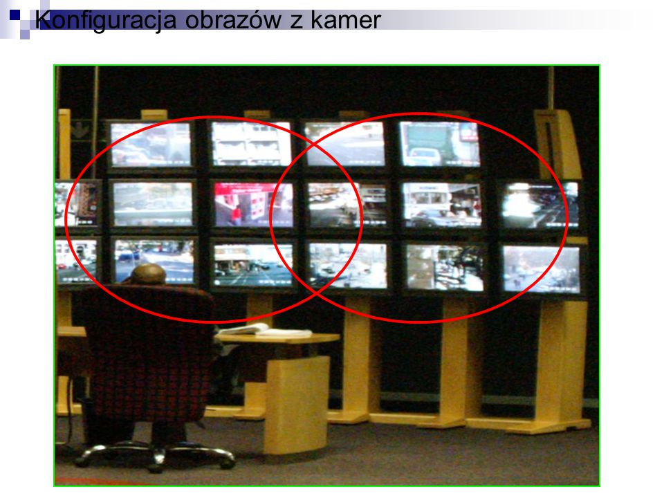 Konfiguracja obrazów z kamer