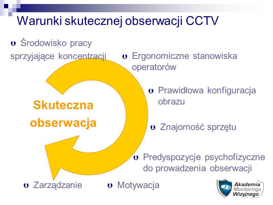 Warunki skutecznej obserwacji CCTV  Prawidłowa konfiguracja obrazu  Ergonomiczne stanowiska operatorów  Środowisko pracy sprzyjające koncentracji S