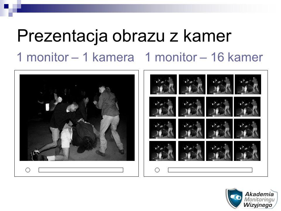 1 monitor – 16 kamer1 monitor – 1 kamera