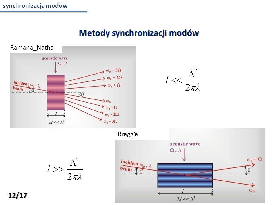 Metody synchronizacji modów Ramana_Natha Bragg'a 12/17 synchronizacja modów