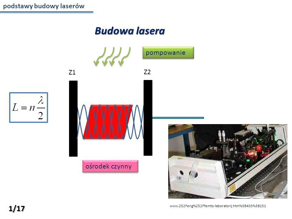Budowa lasera Z1 Z2 pompowanie ośrodek czynny www.252Feng%252Ffemto-laboratorij.htm%3B403%3B2511/17 podstawy budowy laserów