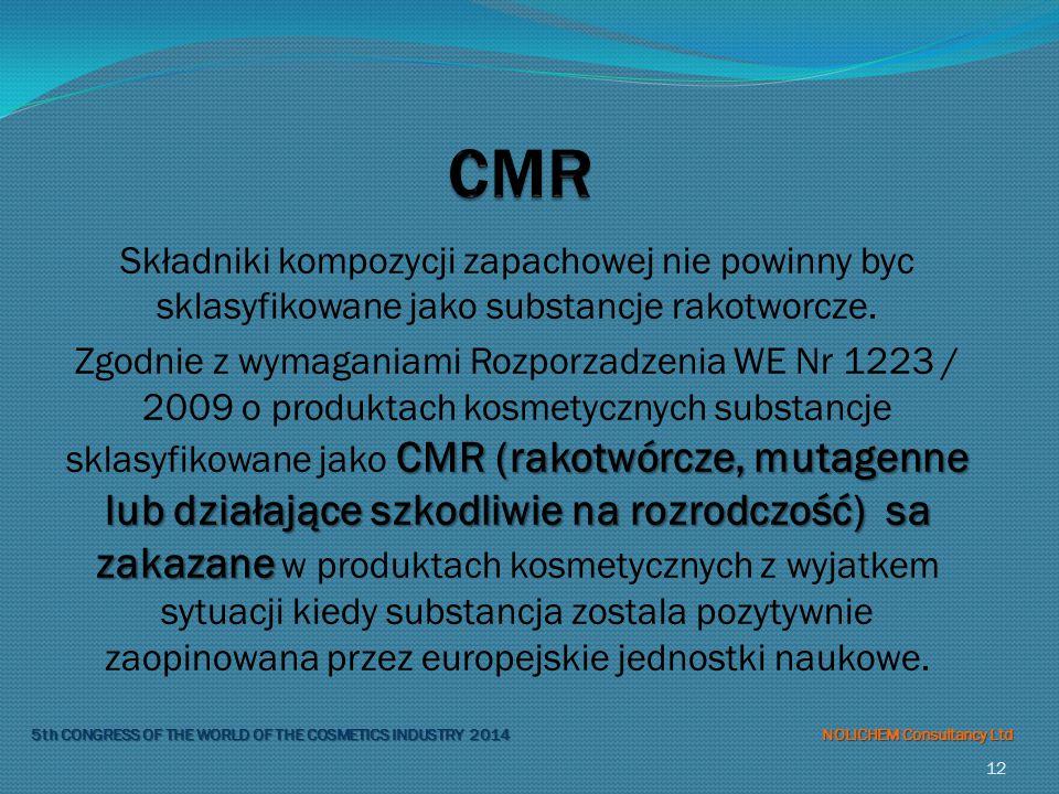 Składniki kompozycji zapachowej nie powinny byc sklasyfikowane jako substancje rakotworcze.