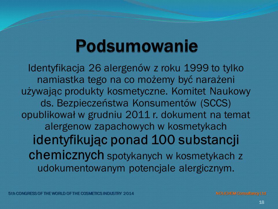 Identyfikacja 26 alergenów z roku 1999 to tylko namiastka tego na co możemy być narażeni używając produkty kosmetyczne.