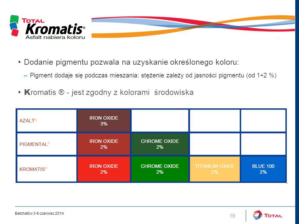 Dodanie pigmentu pozwala na uzyskanie określonego koloru: –Pigment dodaje się podczas mieszania: stężenie zależy od jasności pigmentu (od 1÷2 %) K romatis ® - jest zgodny z kolorami środowiska 18 Bełchatów 3-6 czerwiec 2014