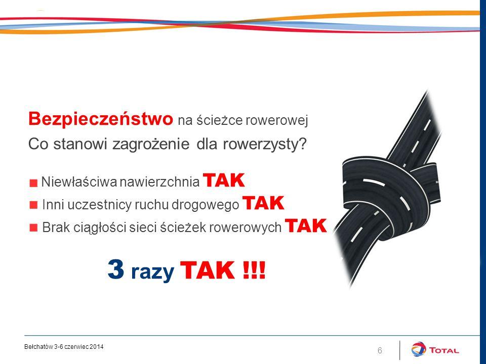 ZDARZENIA Bełchatów 3-6 czerwiec 2014 7