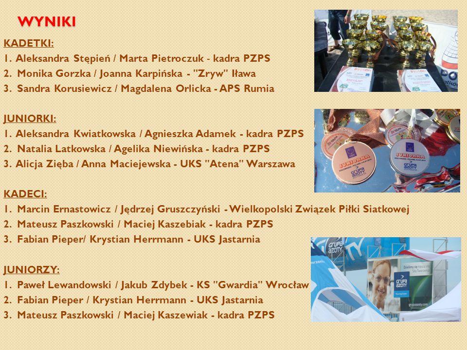 WYNIKI KADETKI: 1. Aleksandra Stępień / Marta Pietroczuk - kadra PZPS 2. Monika Gorzka / Joanna Karpińska -