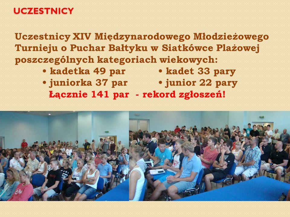 UCZESTNICY Uczestnicy XIV Międzynarodowego Młodzieżowego Turnieju o Puchar Bałtyku w Siatkówce Plażowej poszczególnych kategoriach wiekowych: kadetka