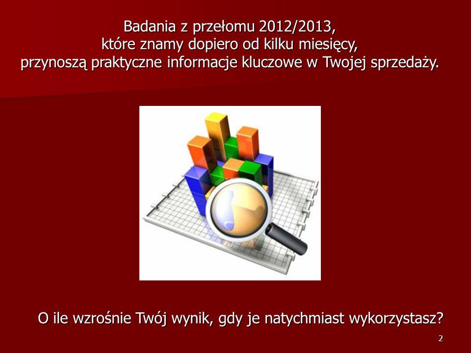 2 Badania z przełomu 2012/2013, które znamy dopiero od kilku miesięcy, przynoszą praktyczne informacje kluczowe w Twojej sprzedaży. O ile wzrośnie Twó