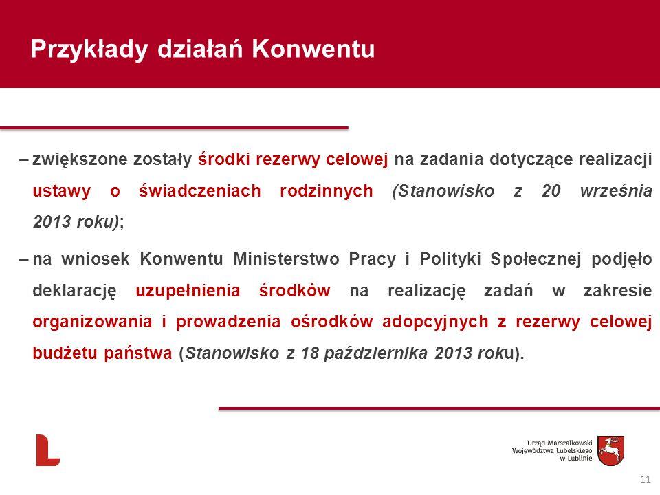11 Przykłady działań Konwentu –zwiększone zostały środki rezerwy celowej na zadania dotyczące realizacji ustawy o świadczeniach rodzinnych (Stanowisko z 20 września 2013 roku); –na wniosek Konwentu Ministerstwo Pracy i Polityki Społecznej podjęło deklarację uzupełnienia środków na realizację zadań w zakresie organizowania i prowadzenia ośrodków adopcyjnych z rezerwy celowej budżetu państwa (Stanowisko z 18 października 2013 roku).