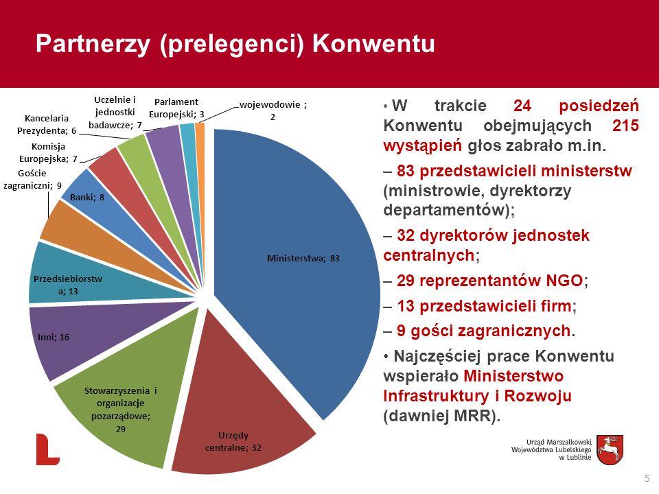 5 Partnerzy (prelegenci) Konwentu W trakcie 24 posiedzeń Konwentu obejmujących 215 wystąpień głos zabrało m.in. – 83 przedstawicieli ministerstw (mini