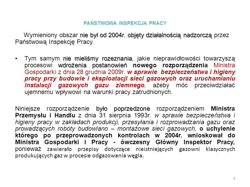 PAŃSTWOWA INSPEKCJA PRACY nie był od 2004r. objęty działalnością nadzorczą Wymieniony obszar nie był od 2004r. objęty działalnością nadzorczą przez Pa
