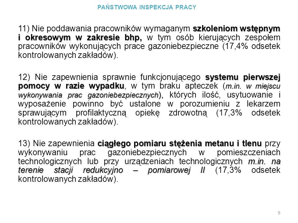 PAŃSTWOWA INSPEKCJA PRACY elektrycznychnp.
