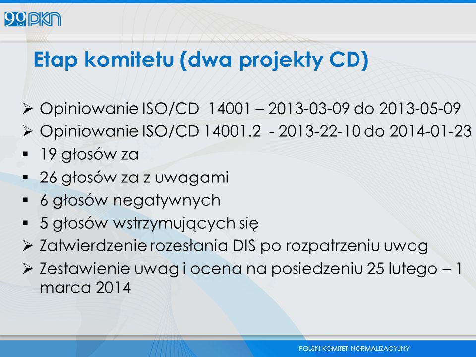 POLSKI KOMITET NORMALIZACYJNY Etap komitetu (dwa projekty CD)  Opiniowanie ISO/CD 14001 – 2013-03-09 do 2013-05-09  Opiniowanie ISO/CD 14001.2 - 201