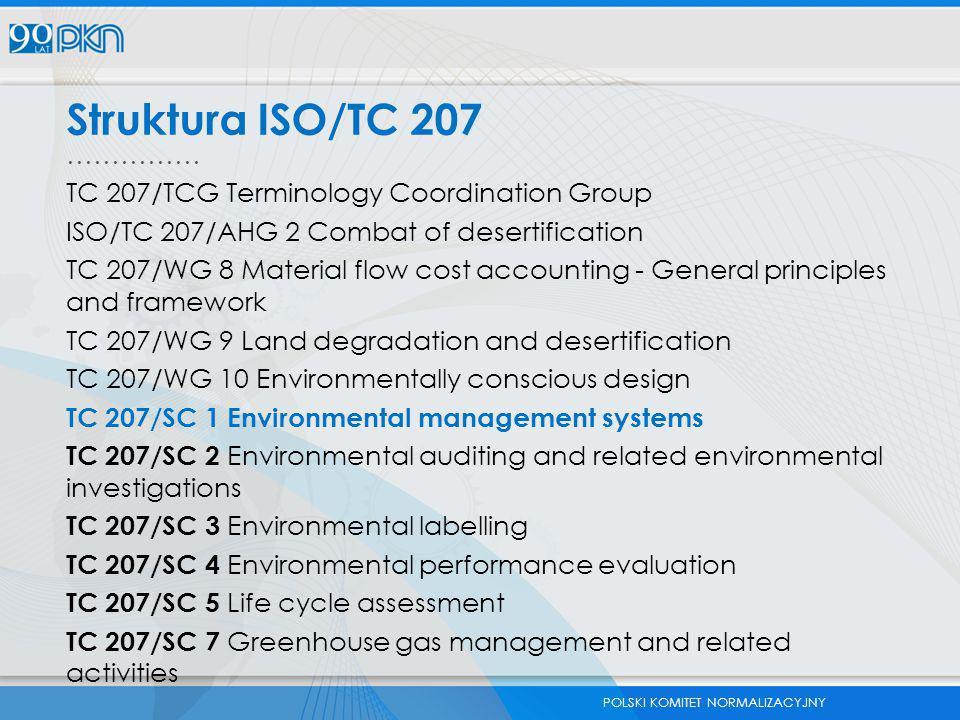 POLSKI KOMITET NORMALIZACYJNY SC 1 – Systemy zarządzania środowiskowego Normalizacja w dziedzinie systemów zarządzania środowiskowego wspierających zrównoważony rozwój Członkowie P – 70 Członkowie O - 17