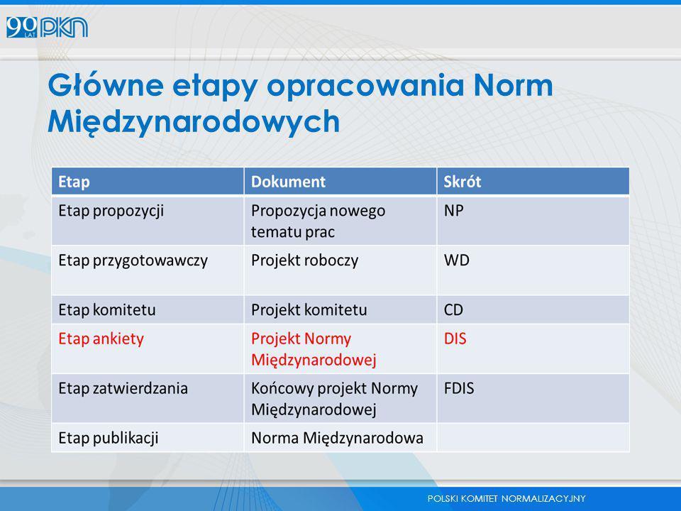 POLSKI KOMITET NORMALIZACYJNY Główne etapy opracowania Norm Międzynarodowych