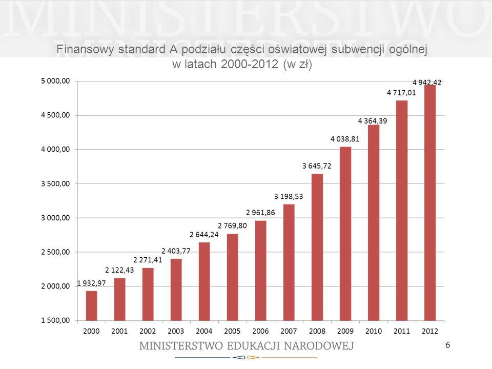 Finansowy standard A podziału części oświatowej subwencji ogólnej w latach 2000-2012 (w zł) 6