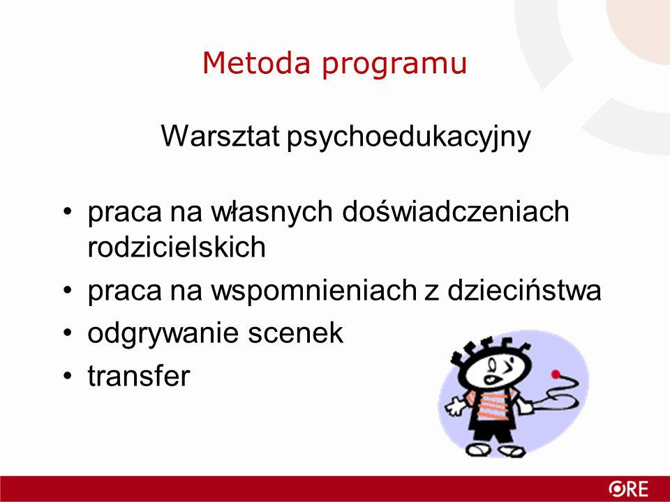 Metoda programu Warsztat psychoedukacyjny praca na własnych doświadczeniach rodzicielskich praca na wspomnieniach z dzieciństwa odgrywanie scenek transfer