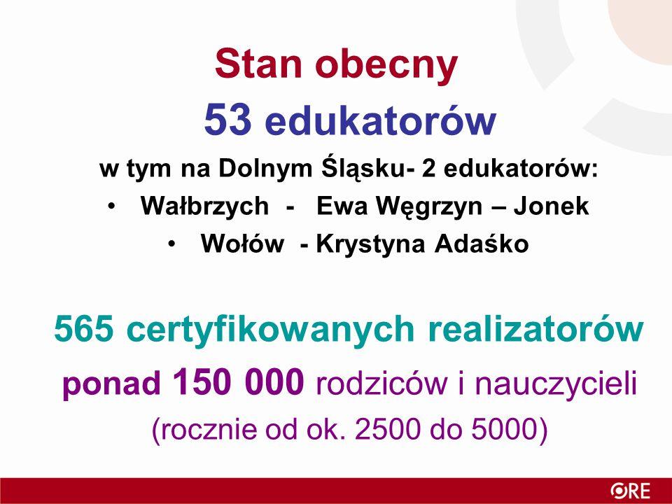 Stan obecny 53 edukatorów w tym na Dolnym Śląsku- 2 edukatorów: Wałbrzych - Ewa Węgrzyn – Jonek Wołów - Krystyna Adaśko 565 certyfikowanych realizatorów ponad 150 000 rodziców i nauczycieli (rocznie od ok.