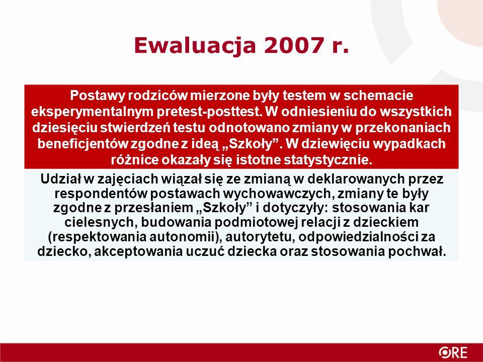Ewaluacja 2007 r.