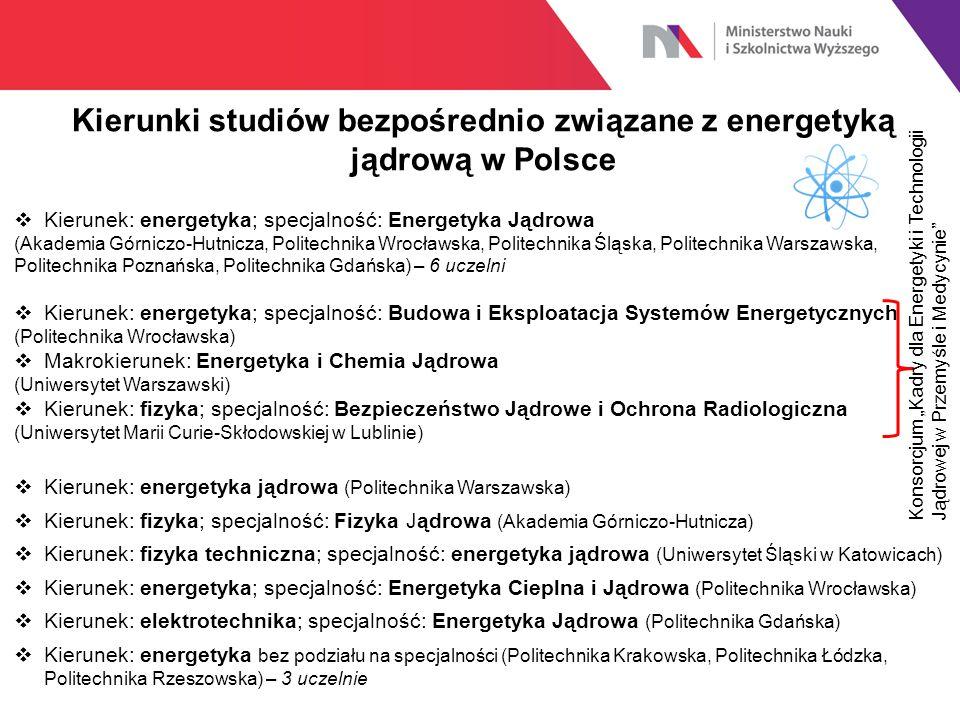 Kierunki studiów bezpośrednio związane z energetyką jądrową w Polsce  Kierunek: energetyka; specjalność: Energetyka Jądrowa (Akademia Górniczo-Hutnic