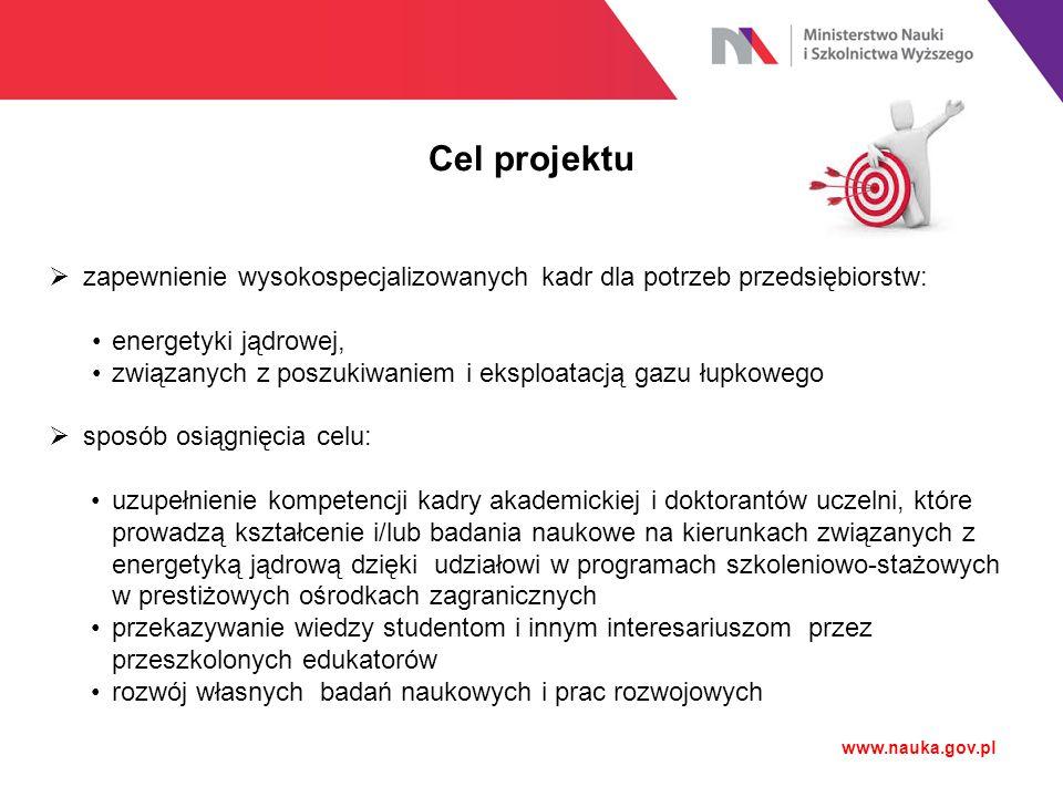 www.nauka.gov.pl Cel projektu  zapewnienie wysokospecjalizowanych kadr dla potrzeb przedsiębiorstw: energetyki jądrowej, związanych z poszukiwaniem i