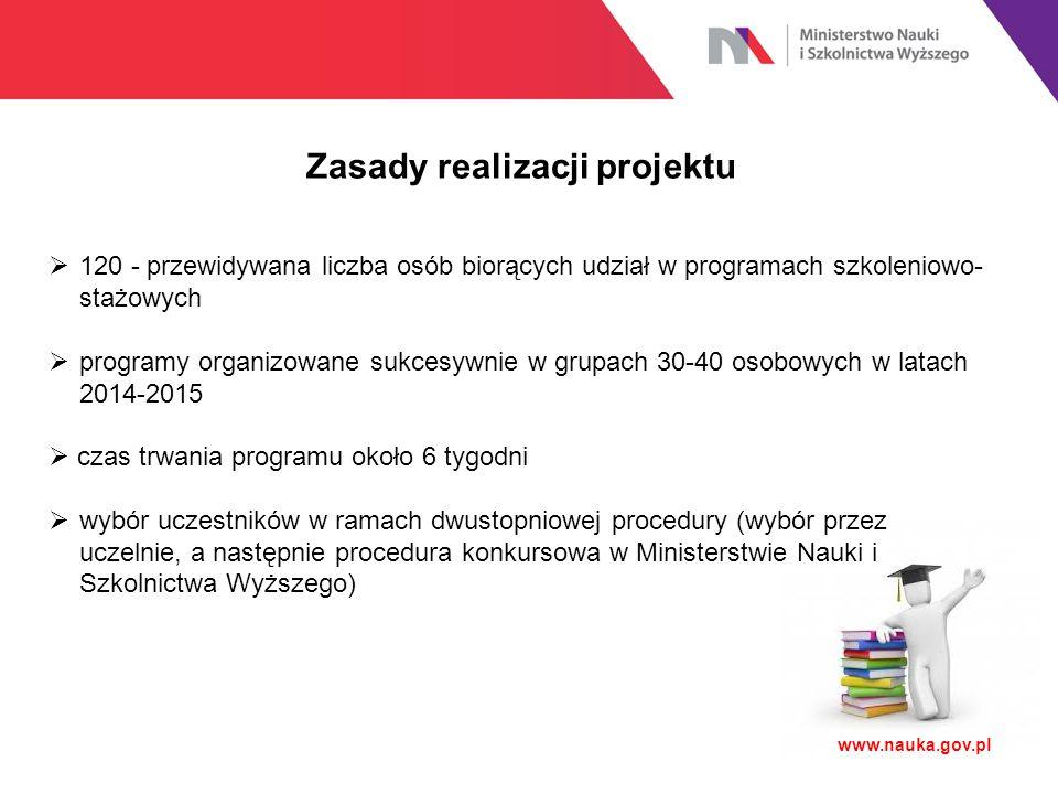 www.nauka.gov.pl Zasady realizacji projektu  120 - przewidywana liczba osób biorących udział w programach szkoleniowo- stażowych  programy organizow