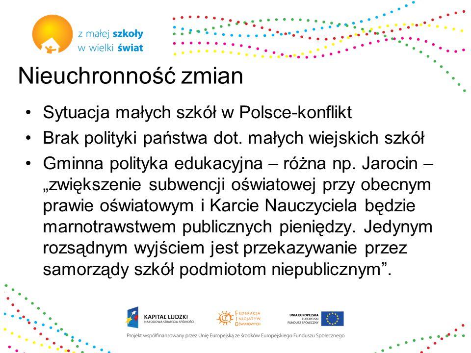 Nieuchronność zmian Sytuacja małych szkół w Polsce-konflikt Brak polityki państwa dot.