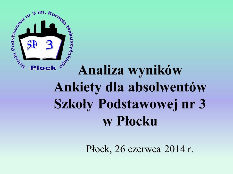 Analiza wyników Ankiety dla absolwentów Szkoły Podstawowej nr 3 w Płocku Płock, 26 czerwca 2014 r.