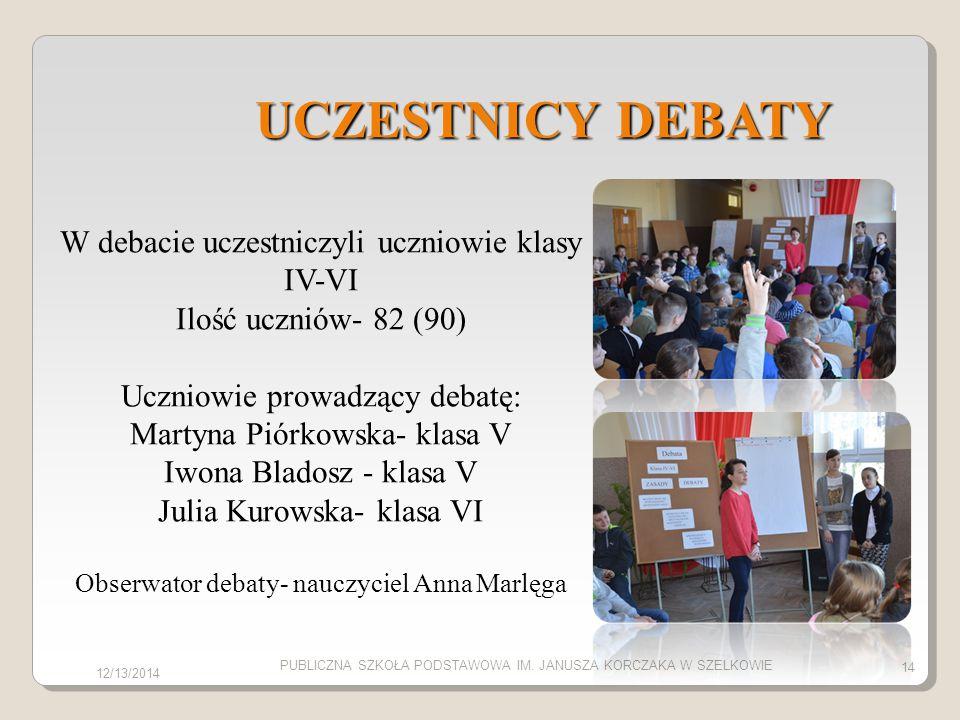 UCZESTNICY DEBATY W debacie uczestniczyli uczniowie klasy IV-VI Ilość uczniów- 82 (90) Uczniowie prowadzący debatę: Martyna Piórkowska- klasa V Iwona
