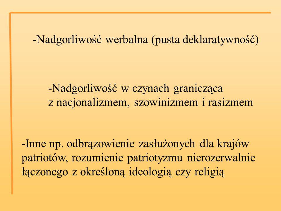 -Nadgorliwość werbalna (pusta deklaratywność) -Nadgorliwość w czynach granicząca z nacjonalizmem, szowinizmem i rasizmem -Inne np.