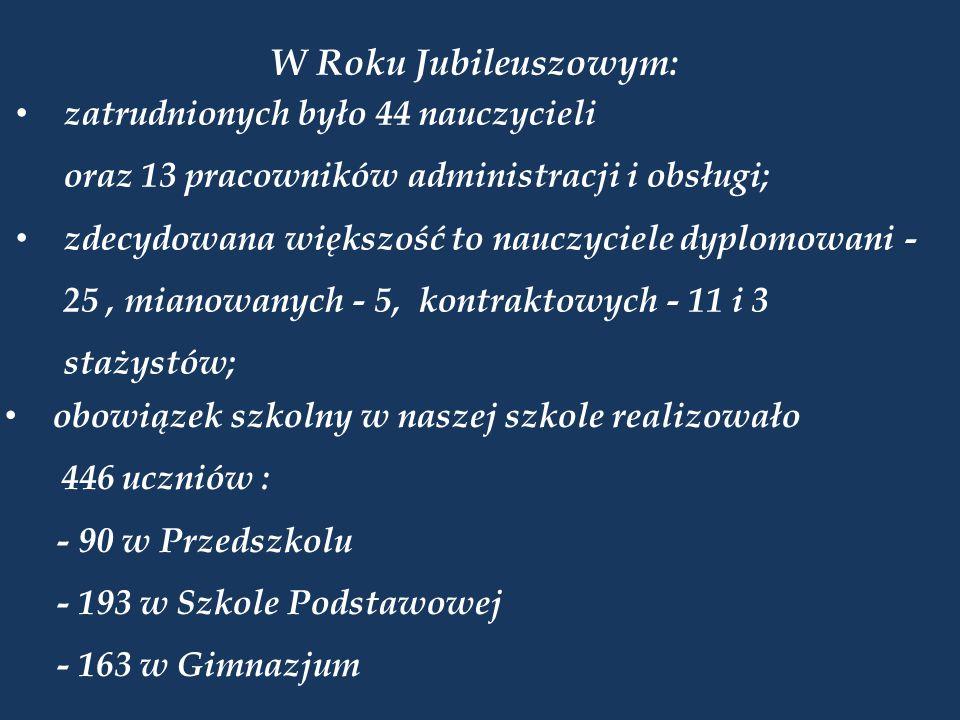 Rok szkolny 2009/2010 Wizyta Księdza Kardynała Stanisława Dziwisza