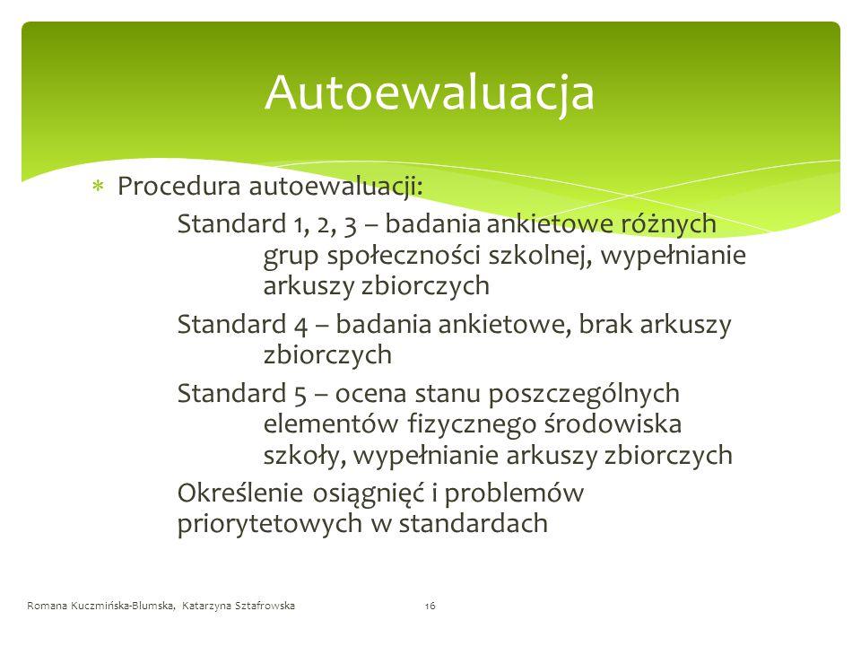  Procedura autoewaluacji: Standard 1, 2, 3 – badania ankietowe różnych grup społeczności szkolnej, wypełnianie arkuszy zbiorczych Standard 4 – badania ankietowe, brak arkuszy zbiorczych Standard 5 – ocena stanu poszczególnych elementów fizycznego środowiska szkoły, wypełnianie arkuszy zbiorczych Określenie osiągnięć i problemów priorytetowych w standardach Autoewaluacja Romana Kuczmińska-Blumska, Katarzyna Sztafrowska16