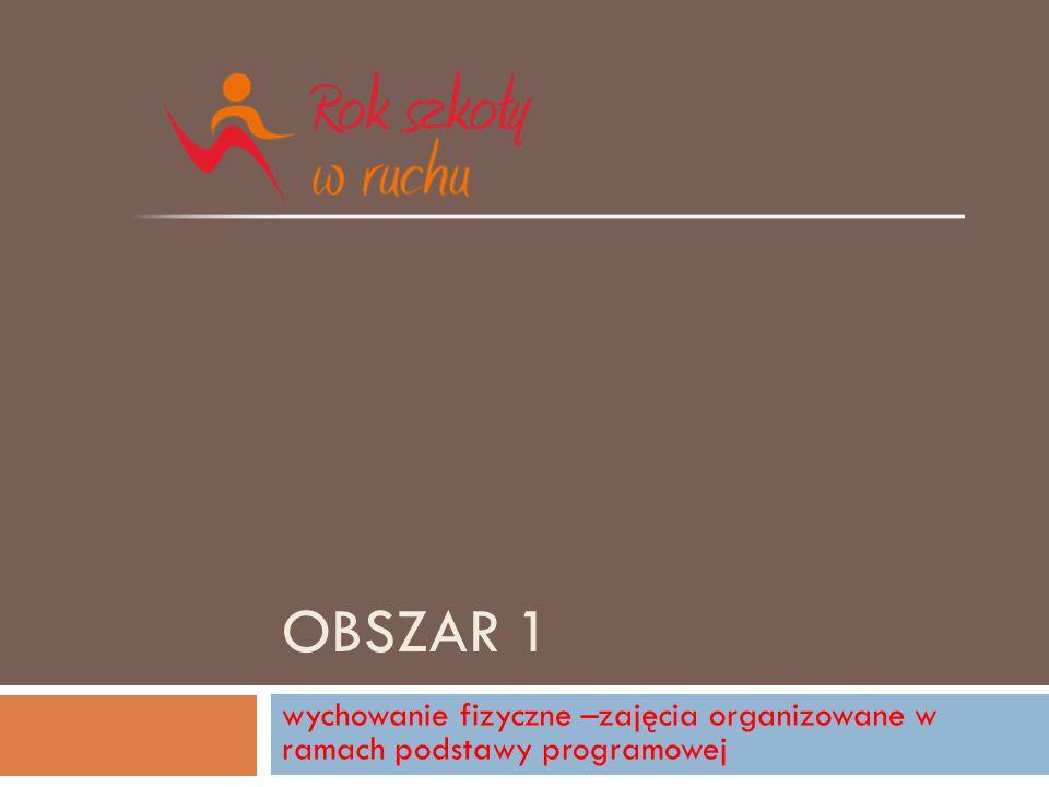 OBSZAR 1 wychowanie fizyczne –zajęcia organizowane w ramach podstawy programowej