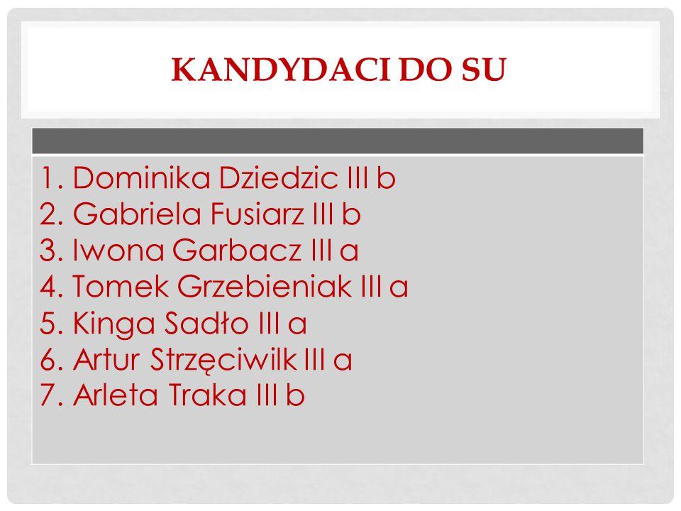KANDYDACI DO SU 1. Dominika Dziedzic III b 2. Gabriela Fusiarz III b 3.