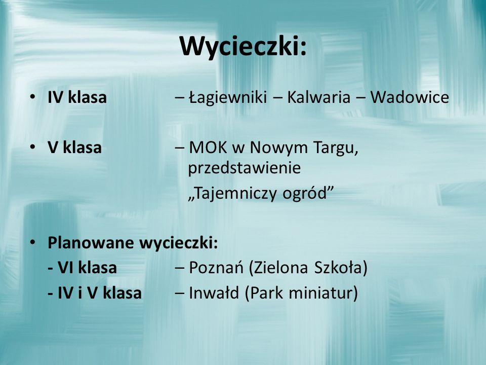 """Wycieczki: IV klasa – Łagiewniki – Kalwaria – Wadowice V klasa – MOK w Nowym Targu, przedstawienie """"Tajemniczy ogród"""" Planowane wycieczki: - VI klasa"""