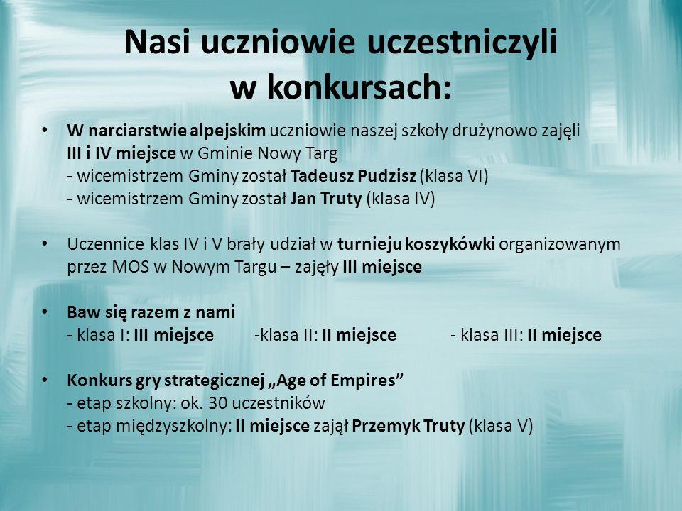 Zajęcia pozalekcyjne: Kółko plastyczne – p.Anna Domin Chór szkolny – p.
