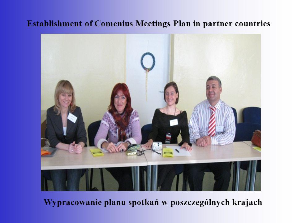 Establishment of Comenius Meetings Plan in partner countries Wypracowanie planu spotkań w poszczególnych krajach