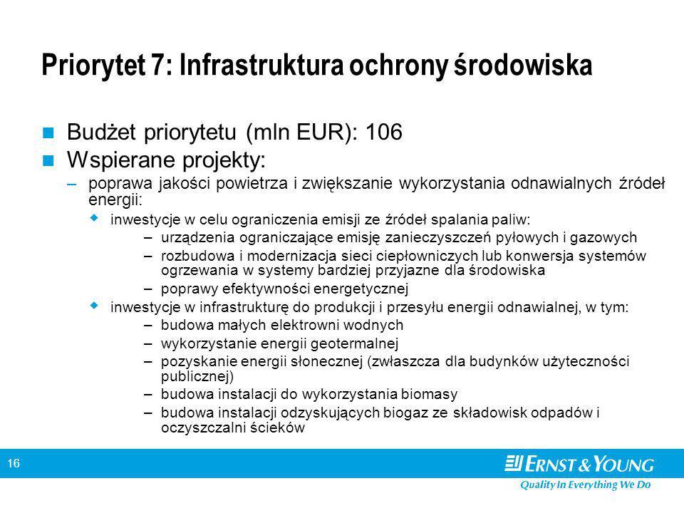 16 Priorytet 7: Infrastruktura ochrony środowiska Budżet priorytetu (mln EUR): 106 Wspierane projekty: –poprawa jakości powietrza i zwiększanie wykorzystania odnawialnych źródeł energii:  inwestycje w celu ograniczenia emisji ze źródeł spalania paliw: –urządzenia ograniczające emisję zanieczyszczeń pyłowych i gazowych –rozbudowa i modernizacja sieci ciepłowniczych lub konwersja systemów ogrzewania w systemy bardziej przyjazne dla środowiska –poprawy efektywności energetycznej  inwestycje w infrastrukturę do produkcji i przesyłu energii odnawialnej, w tym: –budowa małych elektrowni wodnych –wykorzystanie energii geotermalnej –pozyskanie energii słonecznej (zwłaszcza dla budynków użyteczności publicznej) –budowa instalacji do wykorzystania biomasy –budowa instalacji odzyskujących biogaz ze składowisk odpadów i oczyszczalni ścieków