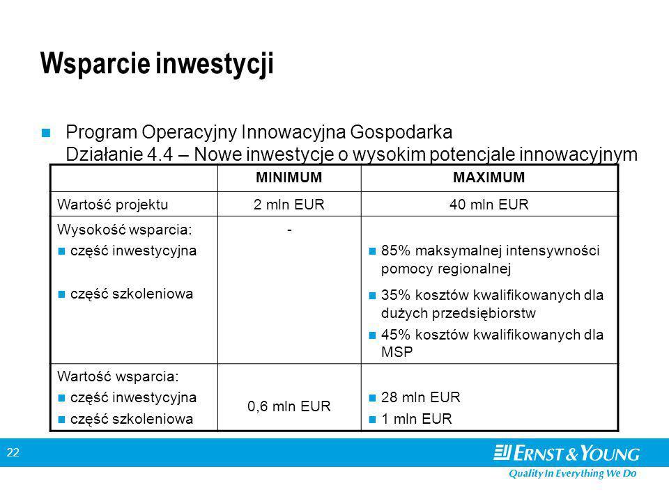 22 Wsparcie inwestycji Program Operacyjny Innowacyjna Gospodarka Działanie 4.4 – Nowe inwestycje o wysokim potencjale innowacyjnym MINIMUMMAXIMUM Wartość projektu2 mln EUR40 mln EUR Wysokość wsparcia: część inwestycyjna część szkoleniowa - 85% maksymalnej intensywności pomocy regionalnej 35% kosztów kwalifikowanych dla dużych przedsiębiorstw 45% kosztów kwalifikowanych dla MSP Wartość wsparcia: część inwestycyjna część szkoleniowa 0,6 mln EUR 28 mln EUR 1 mln EUR