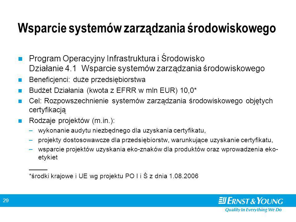 29 Wsparcie systemów zarządzania środowiskowego Program Operacyjny Infrastruktura i Środowisko Działanie 4.1 Wsparcie systemów zarządzania środowiskowego Beneficjenci: duże przedsiębiorstwa Budżet Działania (kwota z EFRR w mln EUR) 10,0* Cel: Rozpowszechnienie systemów zarządzania środowiskowego objętych certyfikacją Rodzaje projektów (m.in.): –wykonanie audytu niezbędnego dla uzyskania certyfikatu, –projekty dostosowawcze dla przedsiębiorstw, warunkujące uzyskanie certyfikatu, –wsparcie projektów uzyskania eko-znaków dla produktów oraz wprowadzenia eko- etykiet _____ *środki krajowe i UE wg projektu PO I i Ś z dnia 1.08.2006