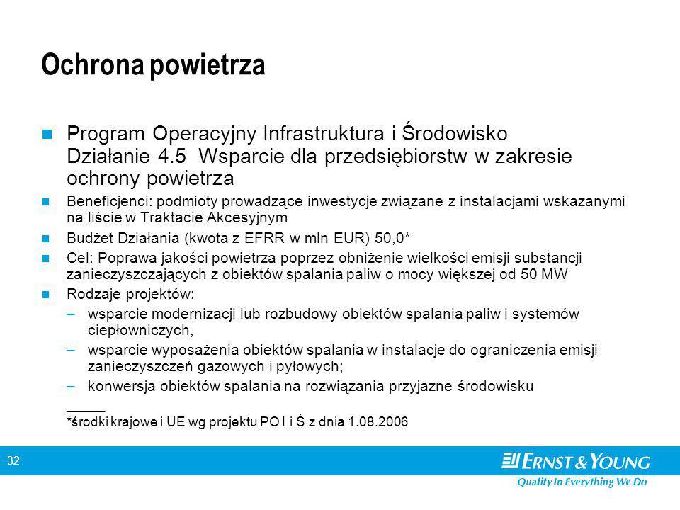 32 Ochrona powietrza Program Operacyjny Infrastruktura i Środowisko Działanie 4.5 Wsparcie dla przedsiębiorstw w zakresie ochrony powietrza Beneficjenci: podmioty prowadzące inwestycje związane z instalacjami wskazanymi na liście w Traktacie Akcesyjnym Budżet Działania (kwota z EFRR w mln EUR) 50,0* Cel: Poprawa jakości powietrza poprzez obniżenie wielkości emisji substancji zanieczyszczających z obiektów spalania paliw o mocy większej od 50 MW Rodzaje projektów: –wsparcie modernizacji lub rozbudowy obiektów spalania paliw i systemów ciepłowniczych, –wsparcie wyposażenia obiektów spalania w instalacje do ograniczenia emisji zanieczyszczeń gazowych i pyłowych; –konwersja obiektów spalania na rozwiązania przyjazne środowisku _____ *środki krajowe i UE wg projektu PO I i Ś z dnia 1.08.2006