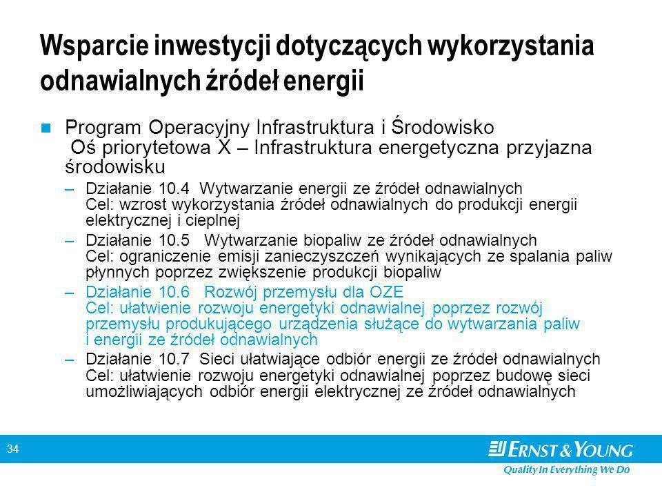 34 Wsparcie inwestycji dotyczących wykorzystania odnawialnych źródeł energii Program Operacyjny Infrastruktura i Środowisko Oś priorytetowa X – Infrastruktura energetyczna przyjazna środowisku –Działanie 10.4 Wytwarzanie energii ze źródeł odnawialnych Cel: wzrost wykorzystania źródeł odnawialnych do produkcji energii elektrycznej i cieplnej –Działanie 10.5 Wytwarzanie biopaliw ze źródeł odnawialnych Cel: ograniczenie emisji zanieczyszczeń wynikających ze spalania paliw płynnych poprzez zwiększenie produkcji biopaliw –Działanie 10.6 Rozwój przemysłu dla OZE Cel: ułatwienie rozwoju energetyki odnawialnej poprzez rozwój przemysłu produkującego urządzenia służące do wytwarzania paliw i energii ze źródeł odnawialnych –Działanie 10.7 Sieci ułatwiające odbiór energii ze źródeł odnawialnych Cel: ułatwienie rozwoju energetyki odnawialnej poprzez budowę sieci umożliwiających odbiór energii elektrycznej ze źródeł odnawialnych