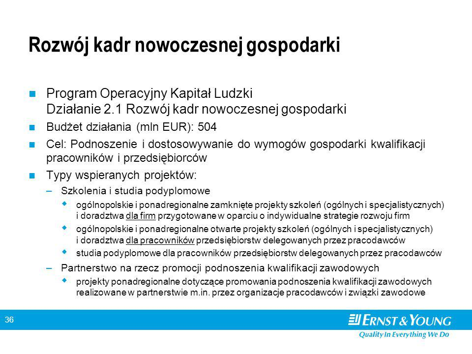36 Rozwój kadr nowoczesnej gospodarki Program Operacyjny Kapitał Ludzki Działanie 2.1 Rozwój kadr nowoczesnej gospodarki Budżet działania (mln EUR): 5