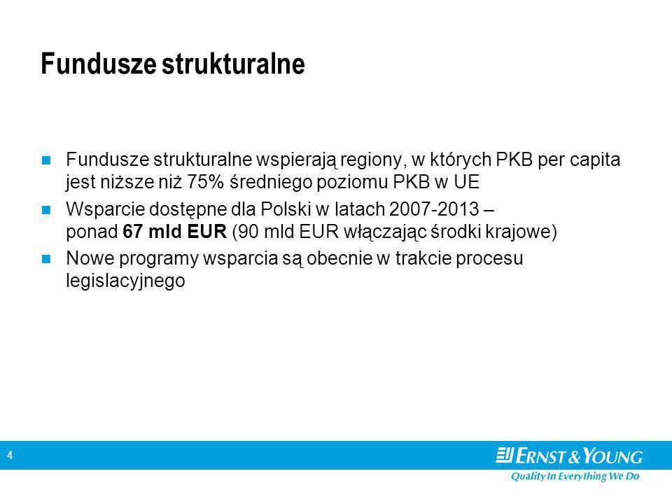 4 Fundusze strukturalne Fundusze strukturalne wspierają regiony, w których PKB per capita jest niższe niż 75% średniego poziomu PKB w UE Wsparcie dostępne dla Polski w latach 2007-2013 – ponad 67 mld EUR (90 mld EUR włączając środki krajowe) Nowe programy wsparcia są obecnie w trakcie procesu legislacyjnego