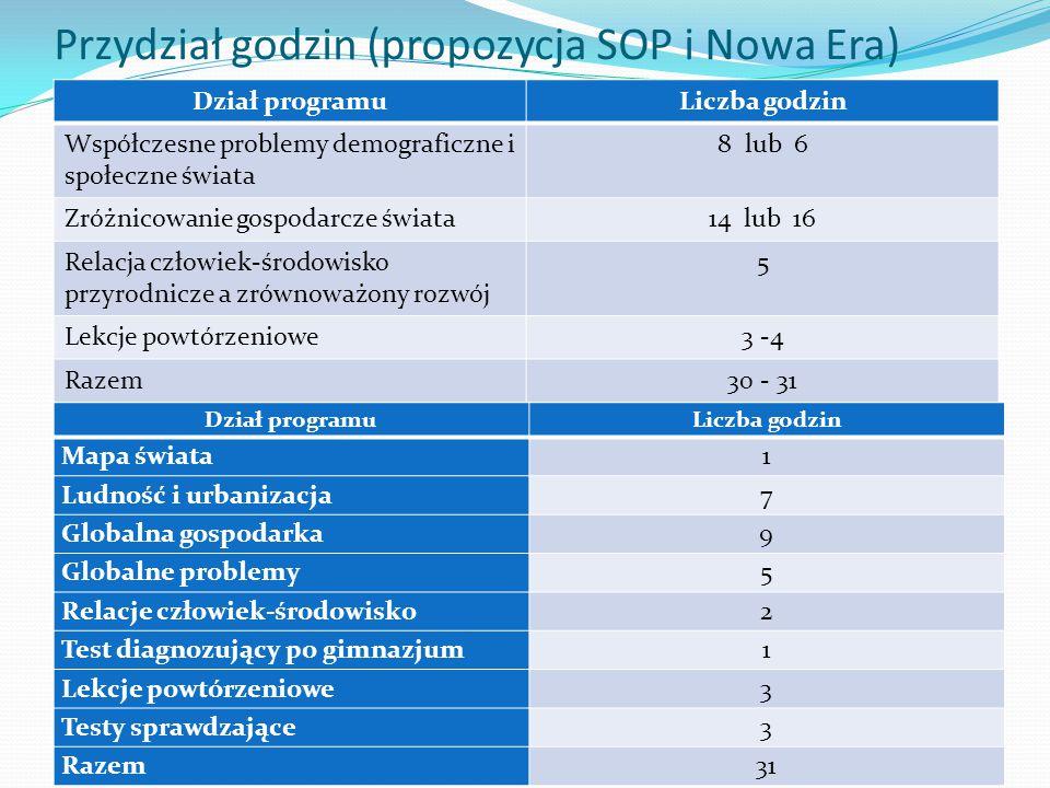 Przydział godzin (propozycja SOP i Nowa Era) Dział programuLiczba godzin Współczesne problemy demograficzne i społeczne świata 8 lub 6 Zróżnicowanie g
