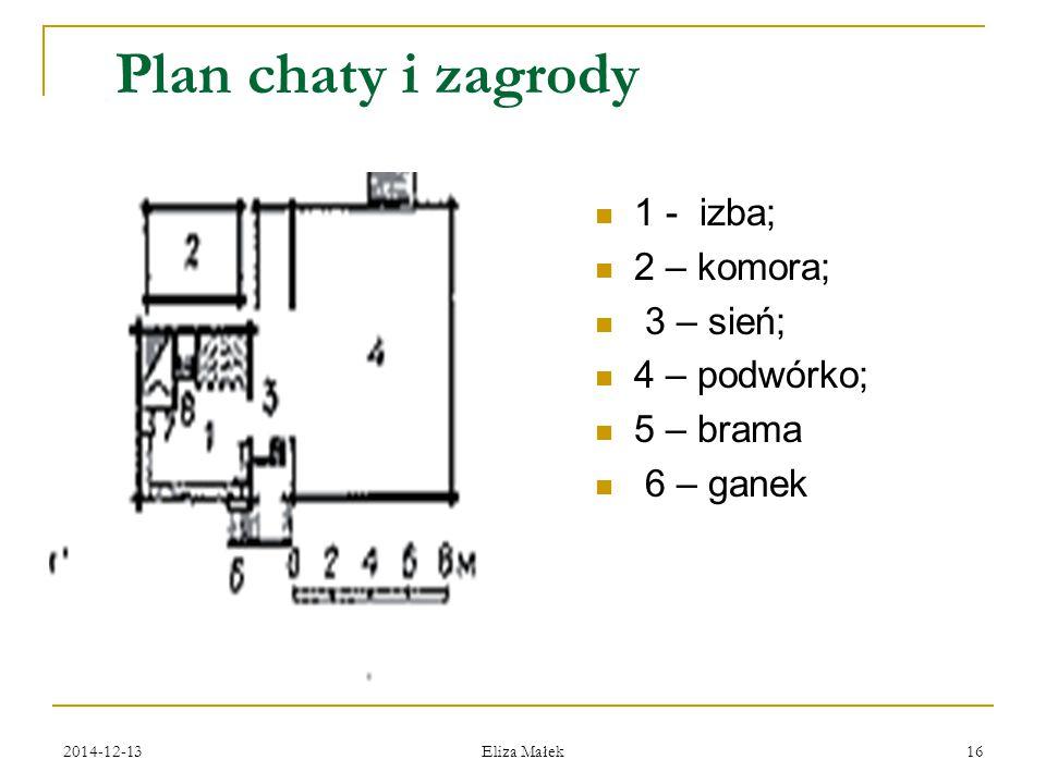 2014-12-13 Eliza Małek 16 Plan chaty i zagrody 1 - izba; 2 – komora; 3 – sień; 4 – podwórko; 5 – brama 6 – ganek
