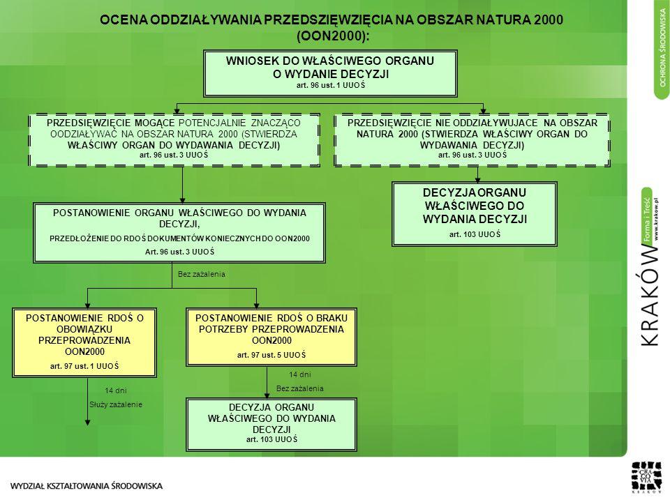 OCENA ODDZIAŁYWANIA PRZEDSZIĘWZIĘCIA NA OBSZAR NATURA 2000 (OON2000): DECYZJA ORGANU WŁAŚCIWEGO DO WYDANIA DECYZJI art. 103 UUOŚ WNIOSEK DO WŁAŚCIWEGO