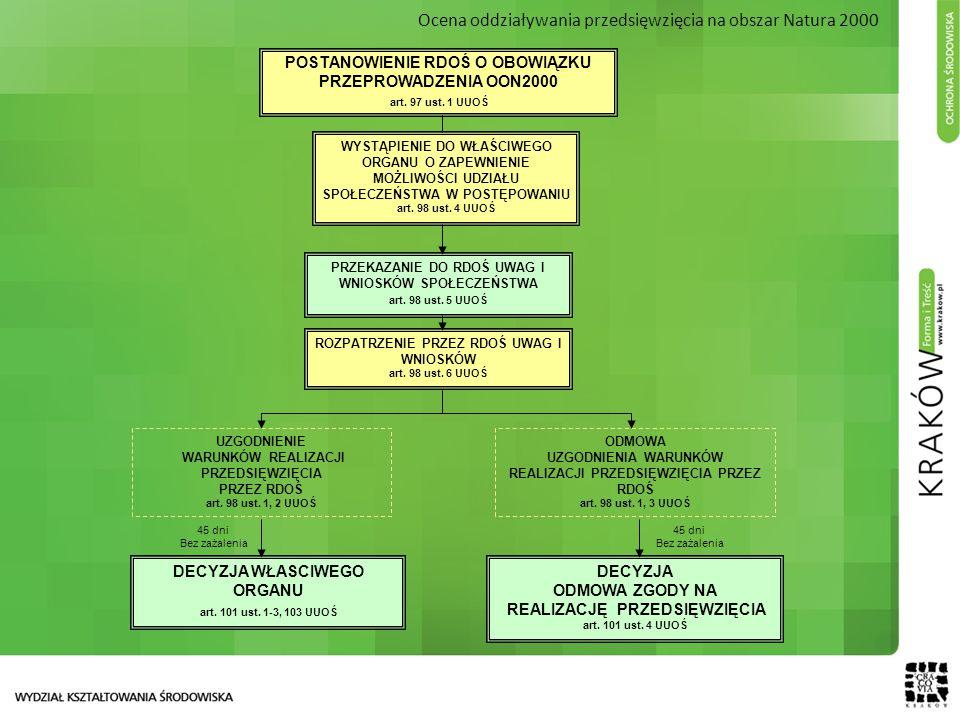 Ocena oddziaływania przedsięwzięcia na obszar Natura 2000 DECYZJA ODMOWA ZGODY NA REALIZACJĘ PRZEDSIĘWZIĘCIA art. 101 ust. 4 UUOŚ DECYZJA WŁASCIWEGO O